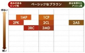 shining_chart~2